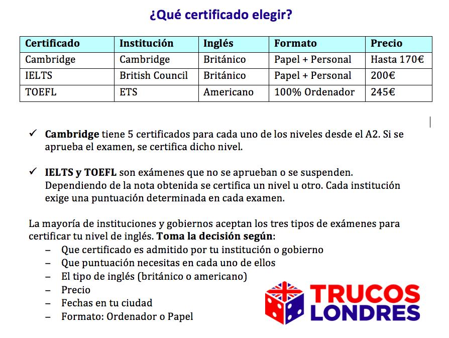 certificado de ingles