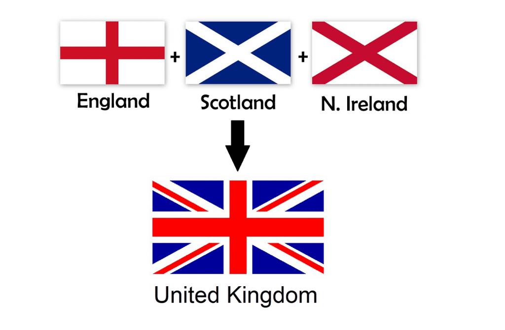 diferencia entre bandera de gran bretaña reino unido e inglaterra
