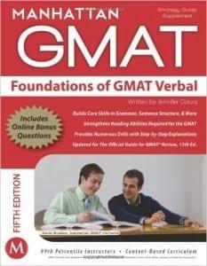 test di preparazione GMAT per mba