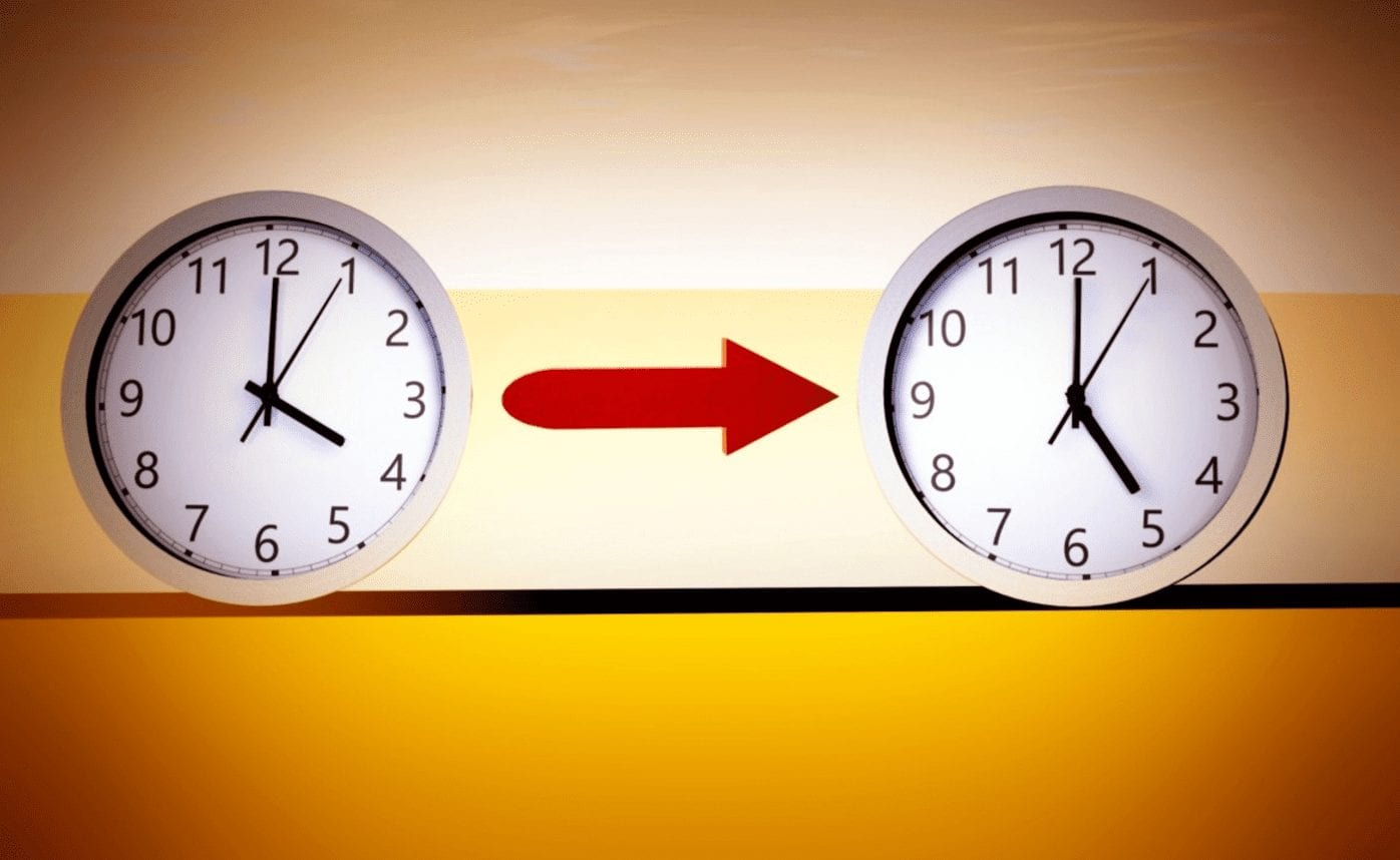 Horas en Inglaterra: Horario de un día en Londres: horas para cenar, levantarse...