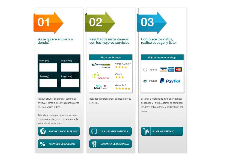 Código o cupón de Descuento de Genei: Enviar paquetes internacionales con genei entre España y Londres (Reino Unido) opiniones