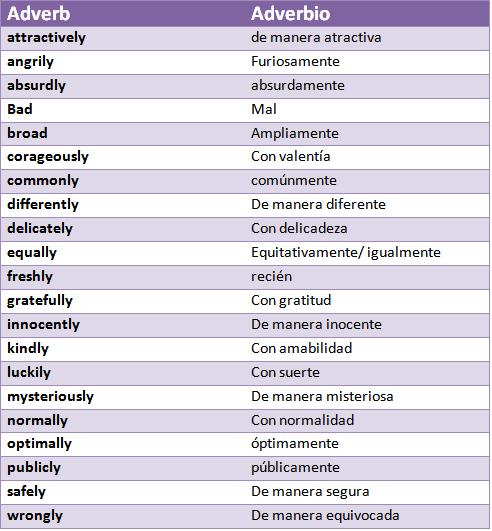 20 adverbios de lugar yahoo dating