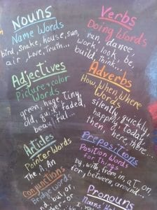 Gramática para first: tipos de palabras
