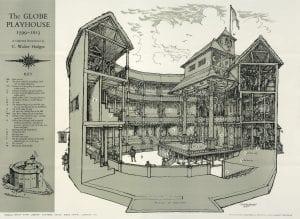 Sam Wanamaker Playhouse en The Globe