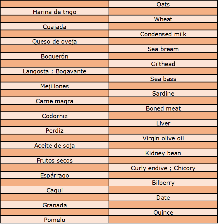 ejercicio vocabulario comida ingles