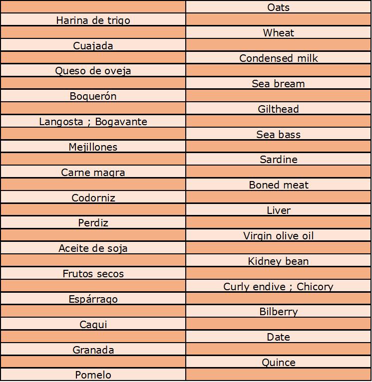 significado en ingles a espanol