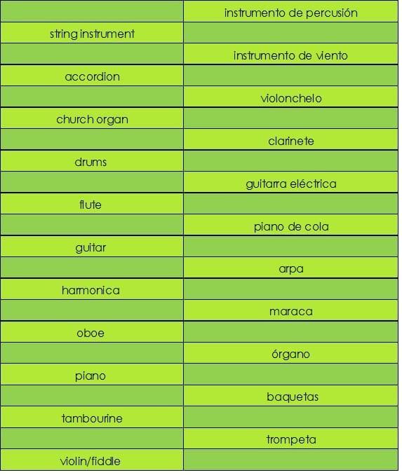 Música Instrumentos Conciertos Vocabulario Guía Estudio