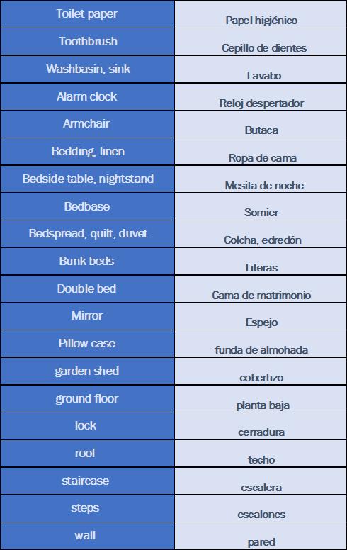 ejercicio la casa en inglés