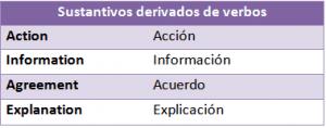 sustantivos derivados de verbos
