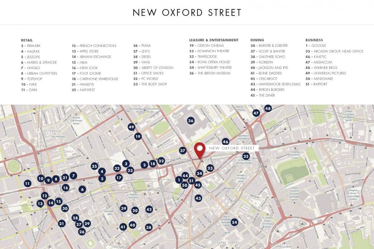 Comprar en Oxford Street y Regent Street