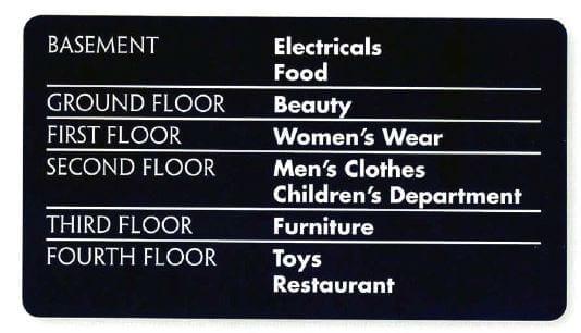 de compras vocabulario ingles