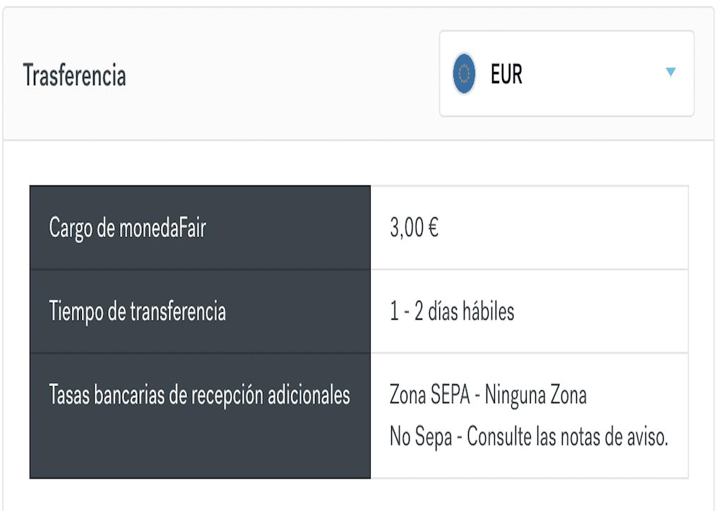 Tiempo de transferencia con CurrencyFair