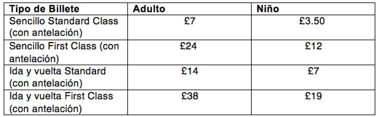 Precio de los billetes del tren Stansted Express