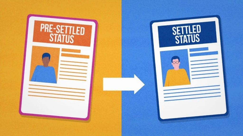 Derechos del Settled Status
