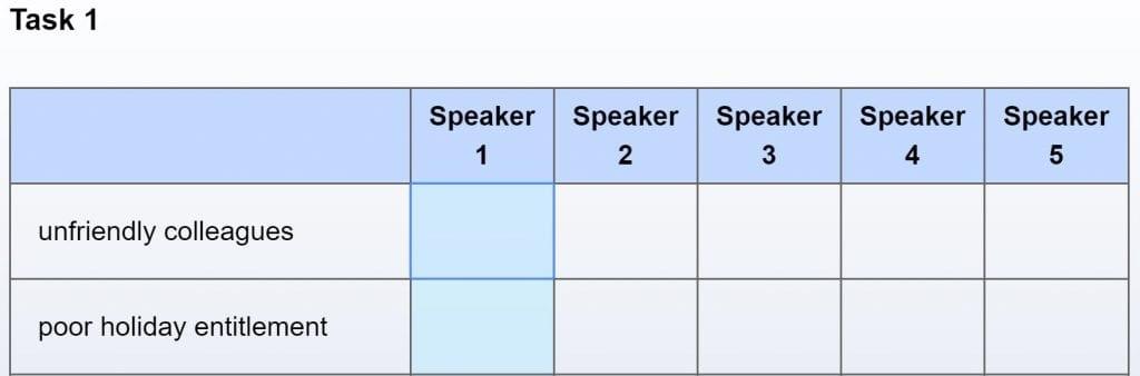 Para aprobar el listening es aconsejable dar clases de conversación con profesor nativo británico